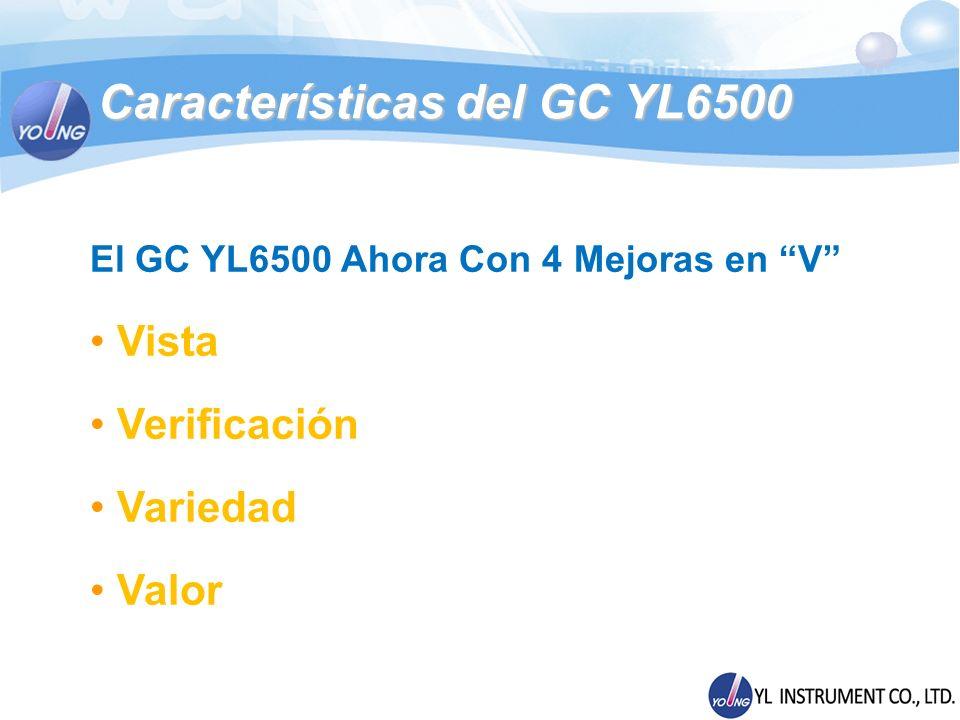 Características del GC YL6500 El GC YL6500 Ahora Con 4 Mejoras en V Vista Verificación Variedad Valor