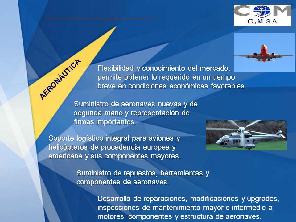 AERONÁUTICA Desarrollo de reparaciones, modificaciones y upgrades, inspecciones de mantenimiento mayor e intermedio a motores, componentes y estructur