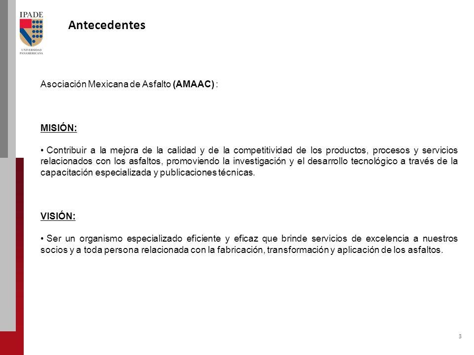 3 3 Asociación Mexicana de Asfalto (AMAAC) : MISIÓN: Contribuir a la mejora de la calidad y de la competitividad de los productos, procesos y servicios relacionados con los asfaltos, promoviendo la investigación y el desarrollo tecnológico a través de la capacitación especializada y publicaciones técnicas.