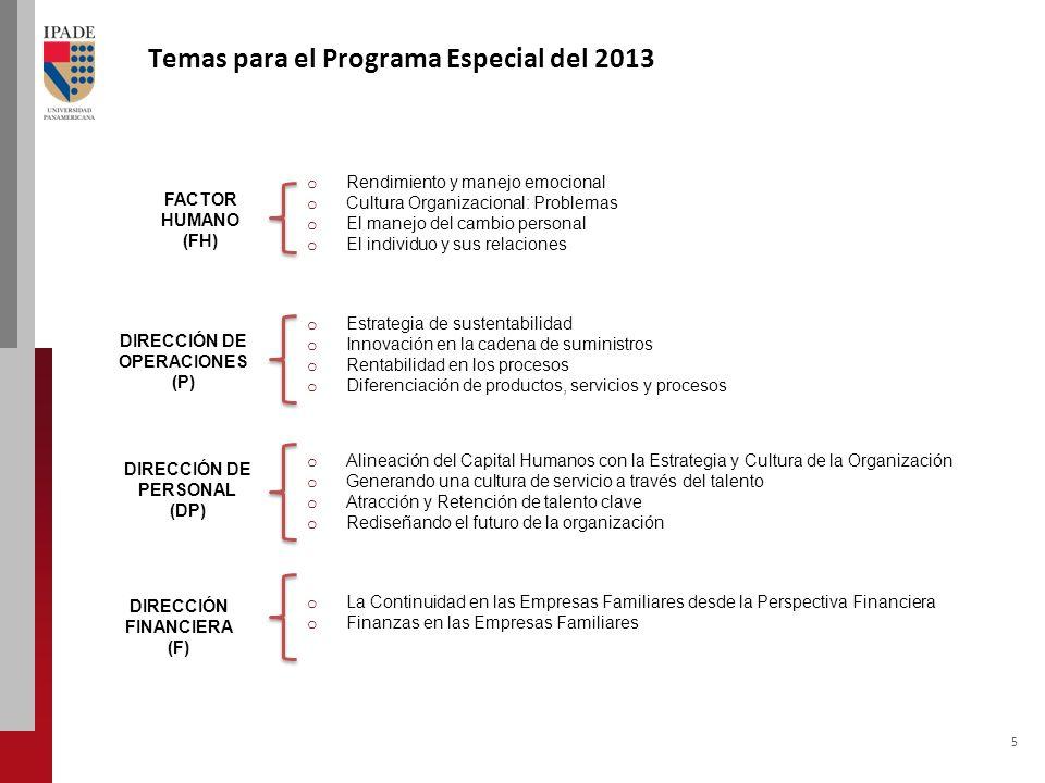 5 5 Temas para el Programa Especial del 2013 FACTOR HUMANO (FH) o Rendimiento y manejo emocional o Cultura Organizacional: Problemas o El manejo del cambio personal o El individuo y sus relaciones DIRECCIÓN DE OPERACIONES (P) o Estrategia de sustentabilidad o Innovación en la cadena de suministros o Rentabilidad en los procesos o Diferenciación de productos, servicios y procesos DIRECCIÓN DE PERSONAL (DP) o Alineación del Capital Humanos con la Estrategia y Cultura de la Organización o Generando una cultura de servicio a través del talento o Atracción y Retención de talento clave o Rediseñando el futuro de la organización DIRECCIÓN FINANCIERA (F) o La Continuidad en las Empresas Familiares desde la Perspectiva Financiera o Finanzas en las Empresas Familiares
