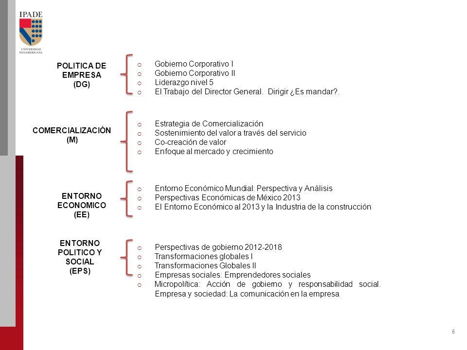 6 POLITICA DE EMPRESA (DG) o Gobierno Corporativo I o Gobierno Corporativo II o Liderazgo nivel 5 o El Trabajo del Director General.