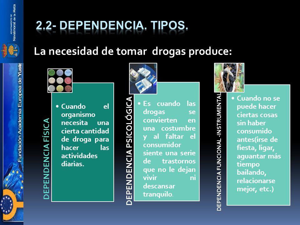 La necesidad de tomar drogas produce: DEPENDENCIA FÍSICA Cuando el organismo necesita una cierta cantidad de droga para hacer las actividades diarias.