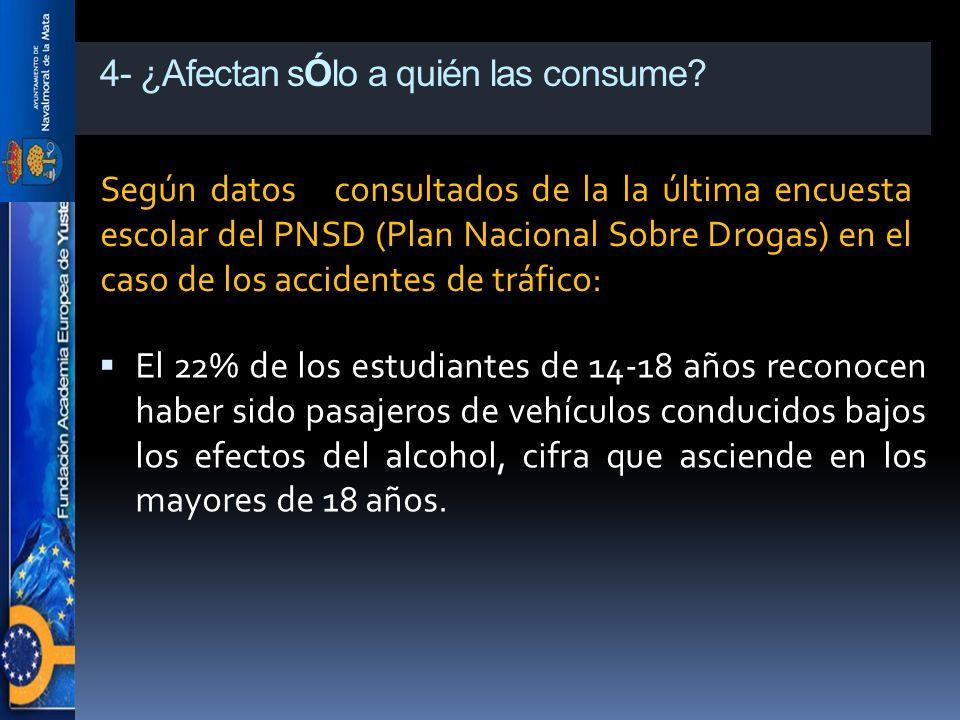 4- ¿Afectan sÓlo a quién las consume? Según datos consultados de la la última encuesta escolar del PNSD (Plan Nacional Sobre Drogas) en el caso de los