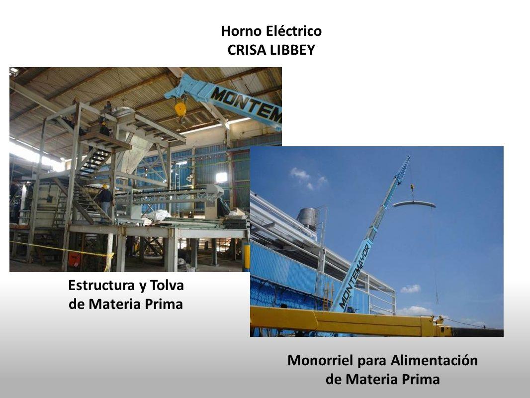 Horno Eléctrico CRISA LIBBEY Monorriel para Alimentación de Materia Prima Estructura y Tolva de Materia Prima