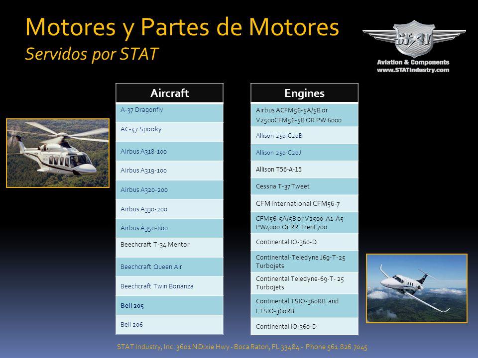 Cuando se trata de motores y piezas de motores, STAT es su socio ideal quien puede, de una manera tecnica y responsable, comprender sus necesidades de