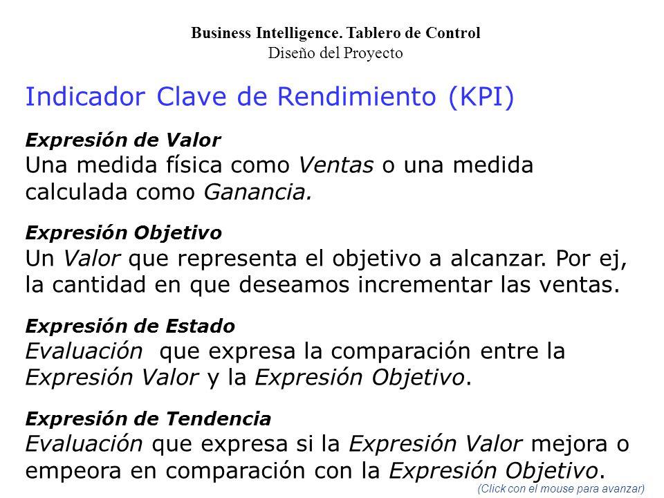Indicador Clave de Rendimiento (KPI) Expresión de Valor Una medida física como Ventas o una medida calculada como Ganancia. Expresión Objetivo Un Valo