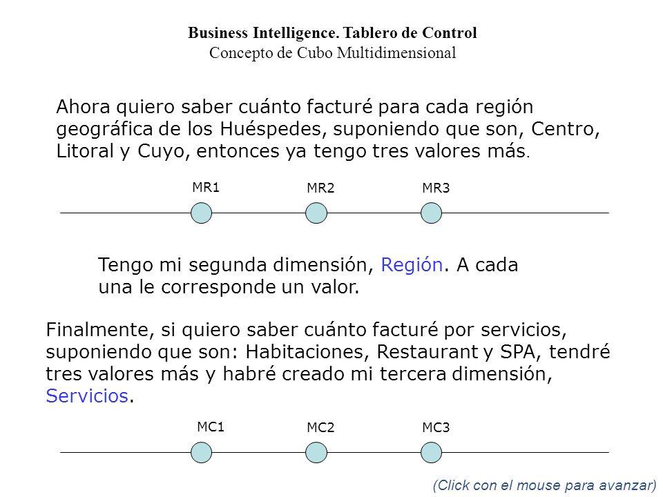 Ahora quiero saber cuánto facturé para cada región geográfica de los Huéspedes, suponiendo que son, Centro, Litoral y Cuyo, entonces ya tengo tres val