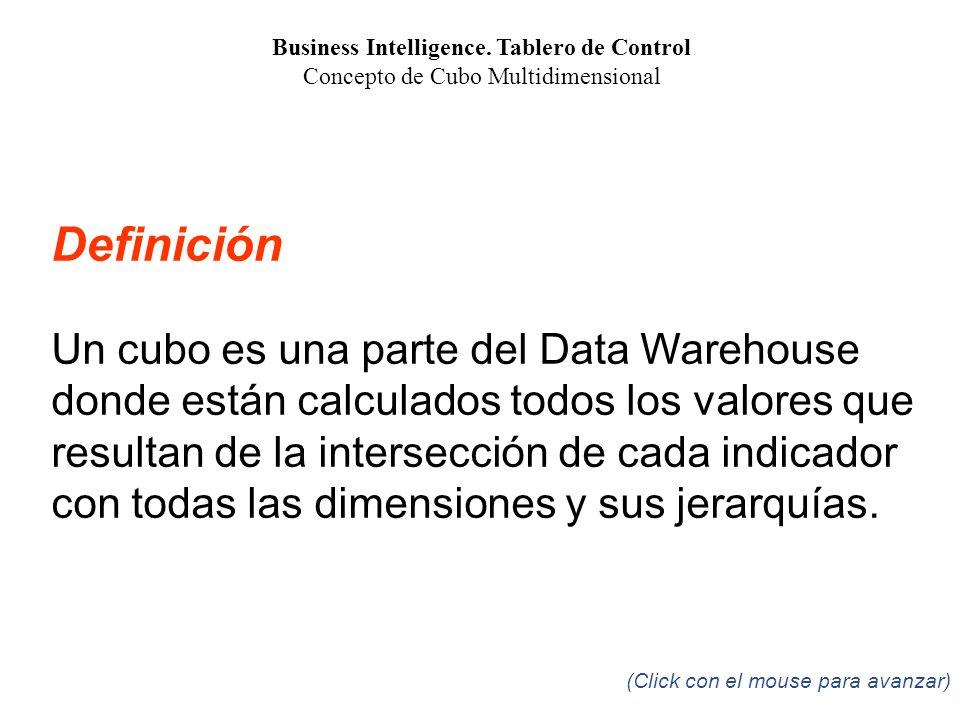 Definición Un cubo es una parte del Data Warehouse donde están calculados todos los valores que resultan de la intersección de cada indicador con toda
