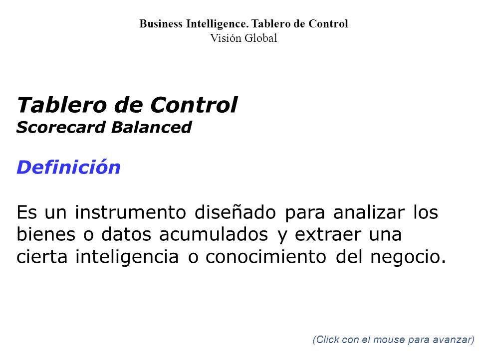 Business Intelligence.