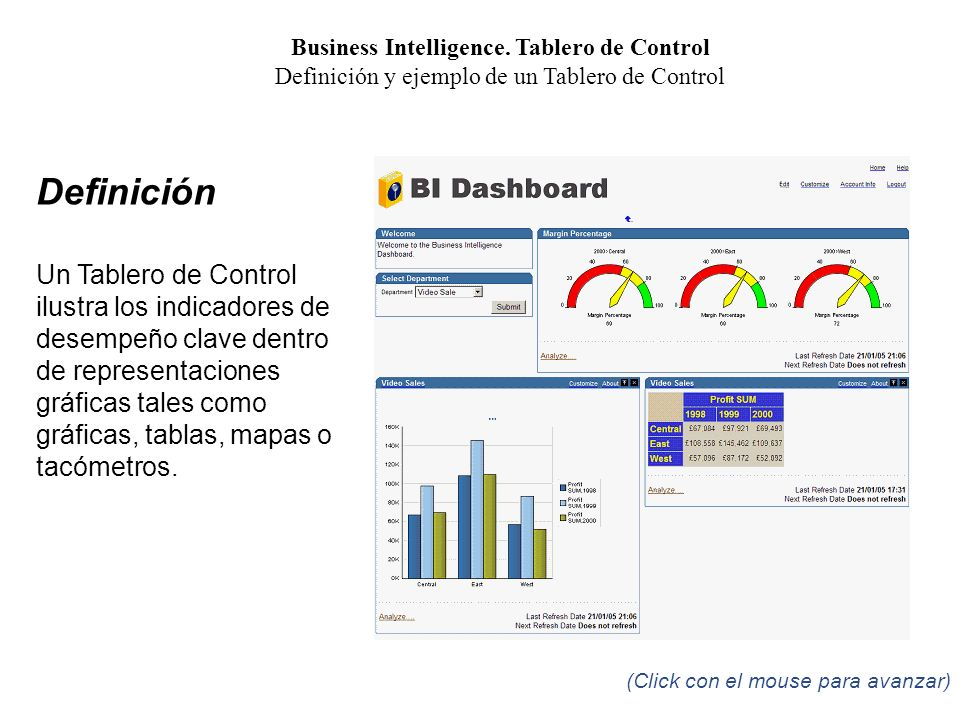 Business Intelligence.