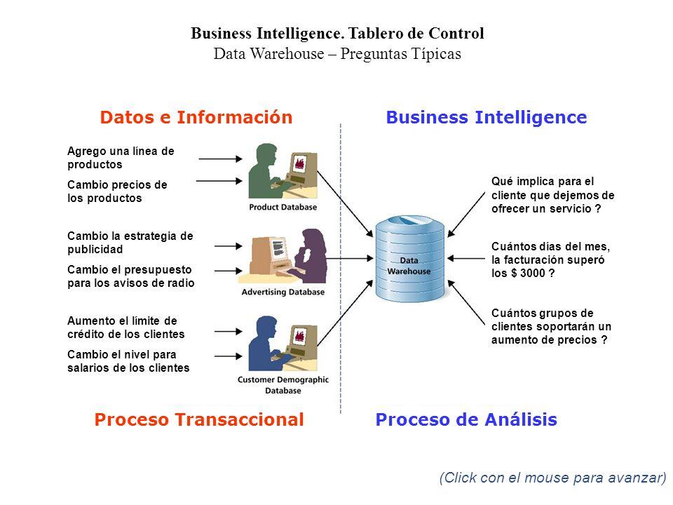 MINERIA DE DATOS DM - Data Mining Su finalidad, es extraer de un conjunto de datos almacenados en las bases información oculta lo más automatizadamente posible, mediante la utilización de modelos matemáticos de índole algorítmica.