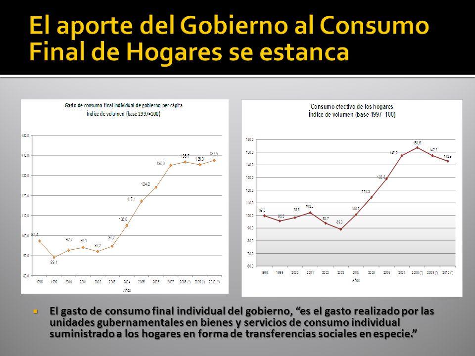 El gasto de consumo final individual del gobierno, es el gasto realizado por las unidades gubernamentales en bienes y servicios de consumo individual suministrado a los hogares en forma de transferencias sociales en especie.
