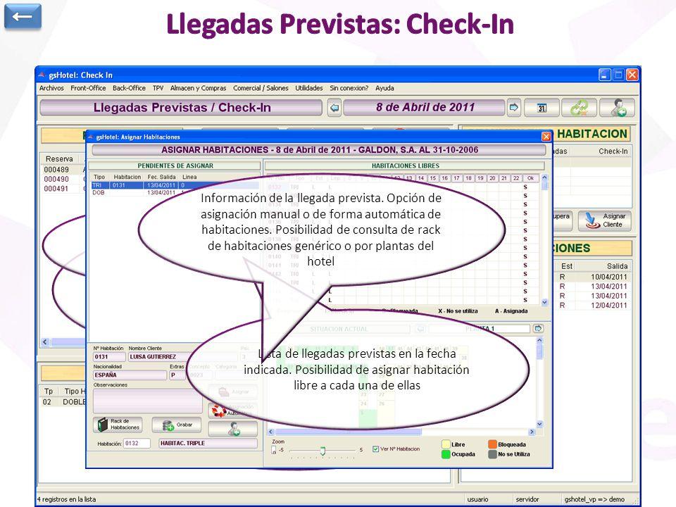 Proceso para realización de Check- In. Lista de reservas con llegada el día indicado. En cada una identifica si se ha realizado la entrada o se encuen