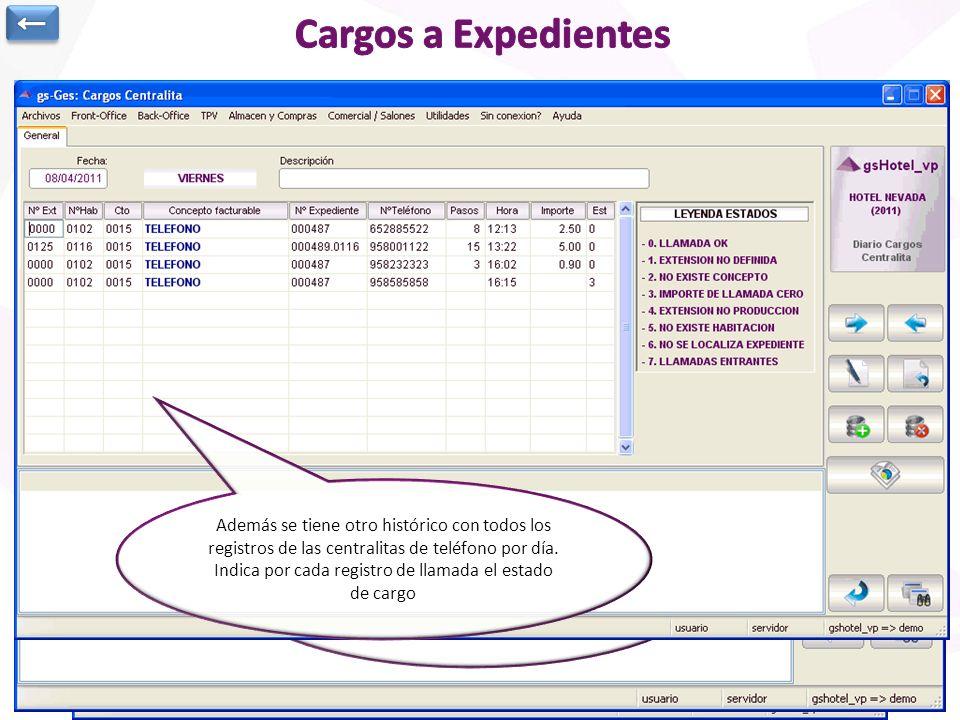 Diario de Cargos Manuales: Histórico con todos los cargos realizados en expedientes manualmente más los cargos automáticos realizados al cerrar diaria