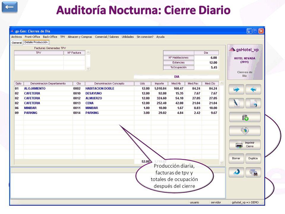 Proceso de Auditoría Nocturna: Se procede al cierre de día y a la posterior impresión opcional de los puntos a seguir el próximo día Los listados a im