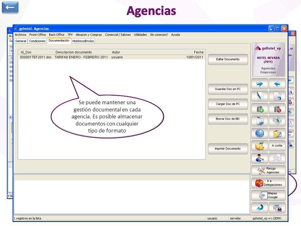 Información General de la Agencia Lista de contactos dentro de la agencia Delegaciones Agencia Condiciones de precios a la agencia. Se tienen ficheros