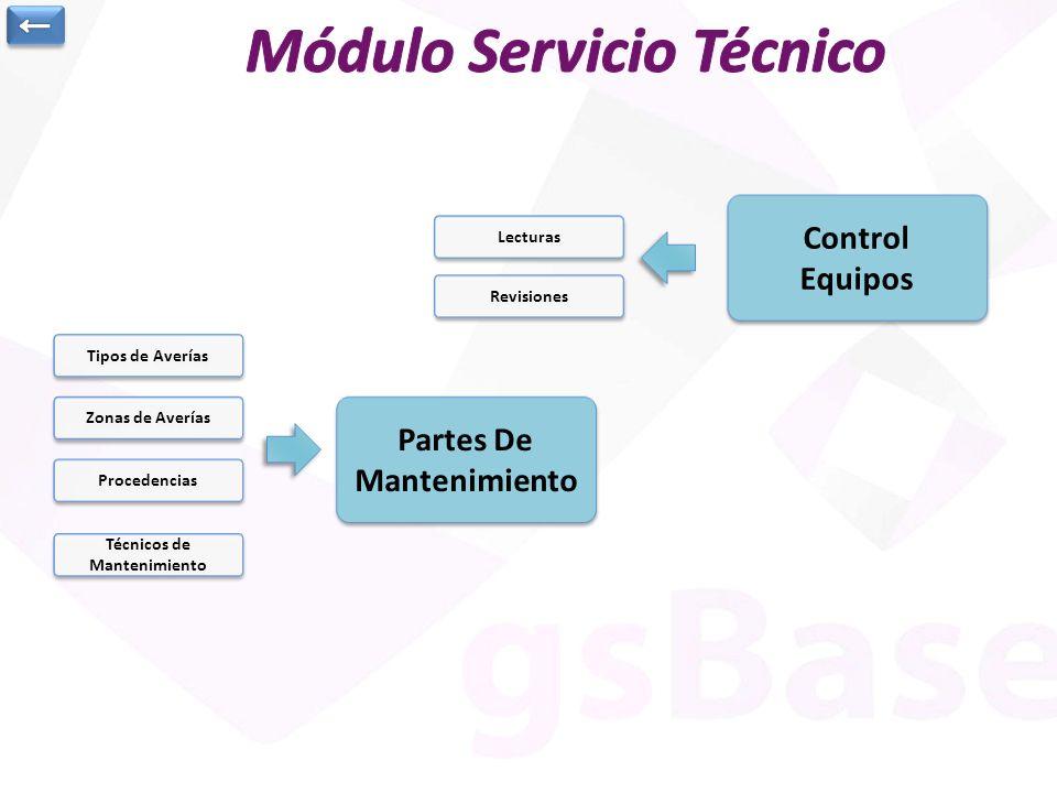 Partes De Mantenimiento Partes De Mantenimiento Lecturas Control Equipos Control Equipos Revisiones Técnicos de Mantenimiento Procedencias Zonas de Av