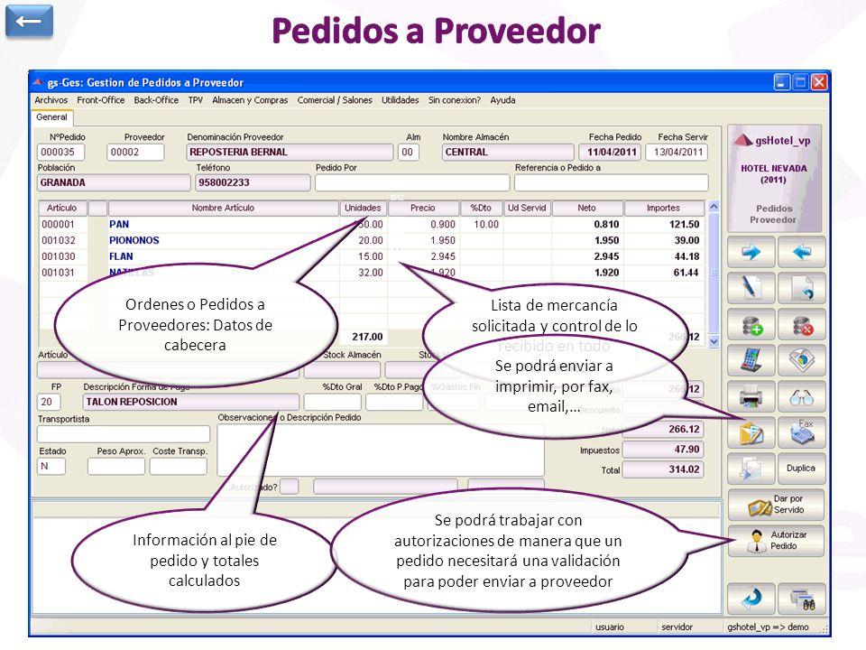 Ordenes o Pedidos a Proveedores: Datos de cabecera Lista de mercancía solicitada y control de lo recibido en todo momento Información al pie de pedido