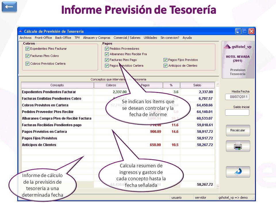 Informe de cálculo de la previsión de tesorería a una determinada fecha Se indican los ítems que se desean controlar y la fecha de informe Calcula res
