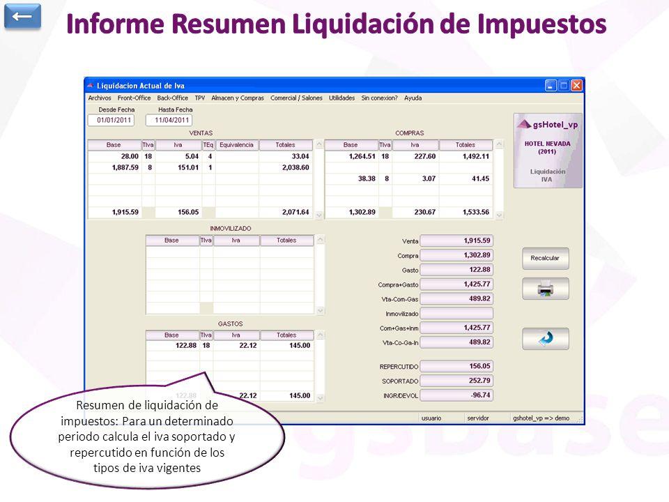 Resumen de liquidación de impuestos: Para un determinado periodo calcula el iva soportado y repercutido en función de los tipos de iva vigentes