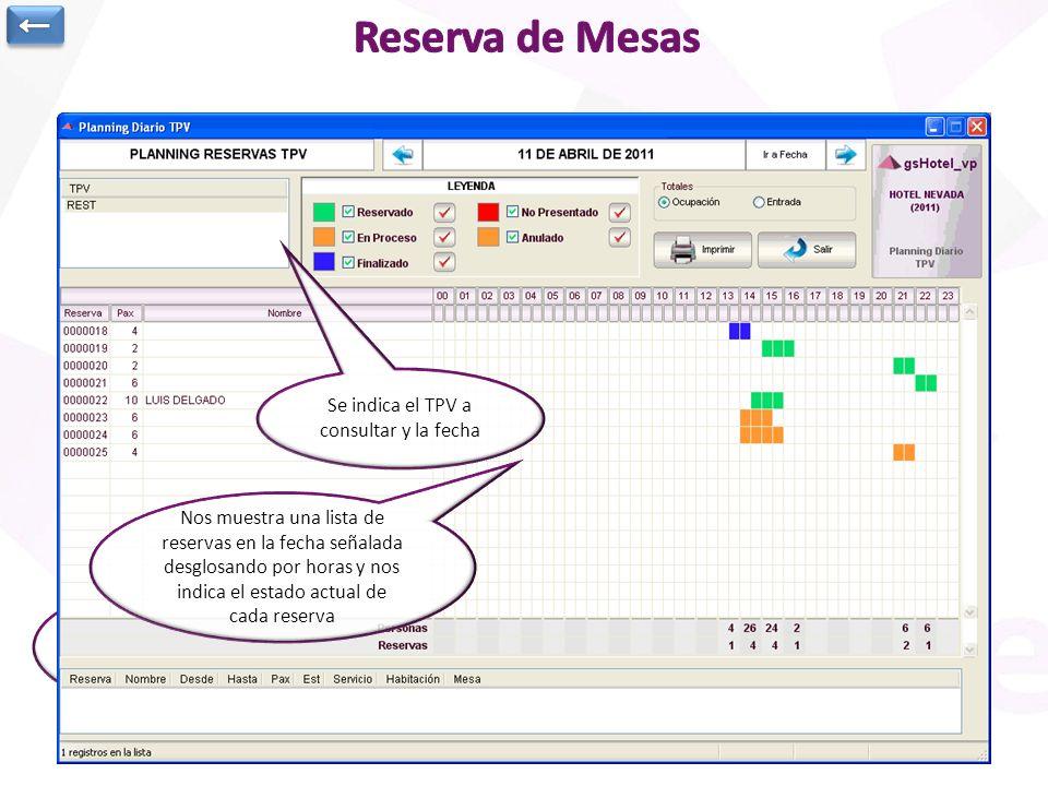 Histórico para la reserva de mesas: Se indica el TPV que reserva y la fecha/hora prevista También puede utilizarse para reserva de servicios en puntos