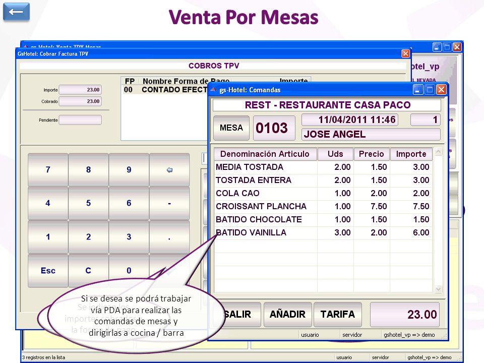 Ventas por mesas: Posibilidad de trabajo con pantalla táctil Resumen de la mesa que se tiene abierta Lista de productos cargados en la mesa actual Opc