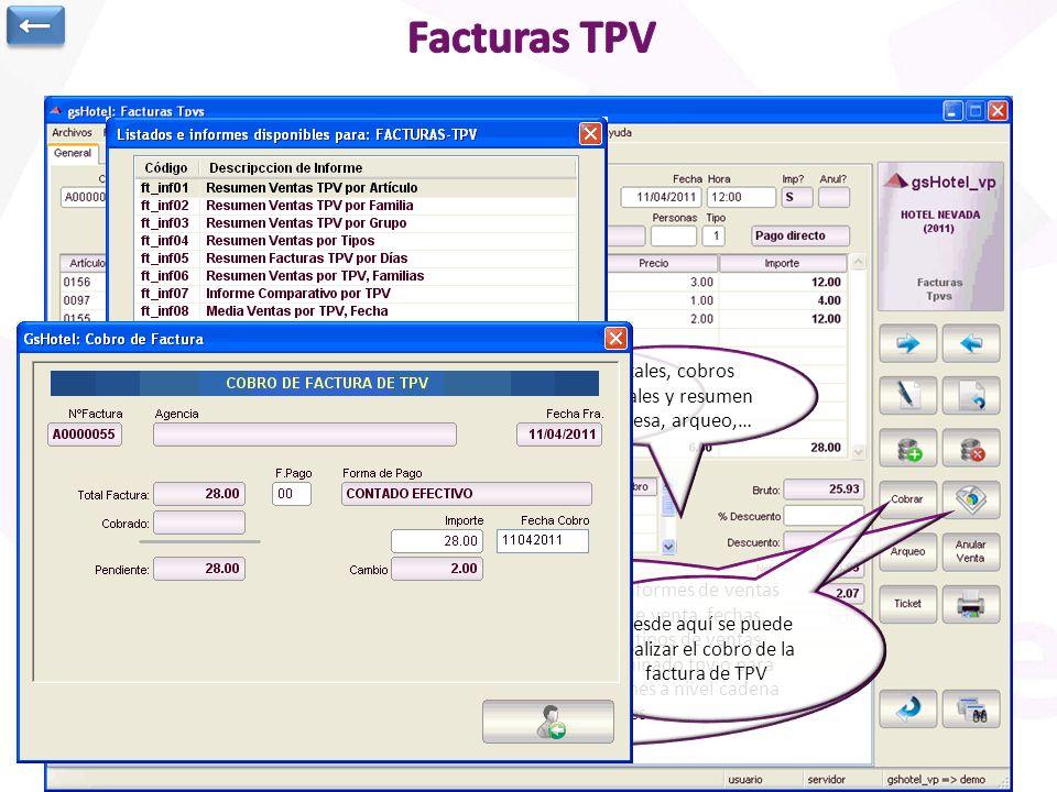 Toda Venta o consumo realizado en cualquier TPV queda registrada en el fichero de facturas de TPV Indica el TPV que realiza la venta, fecha, hora, ope