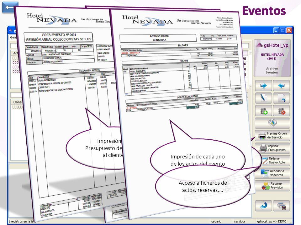 Configuración de todos los eventos programados en el hotel Información genérica: Cliente, agencia, fechas, estado (presupuestado, anulado, aceptado, f