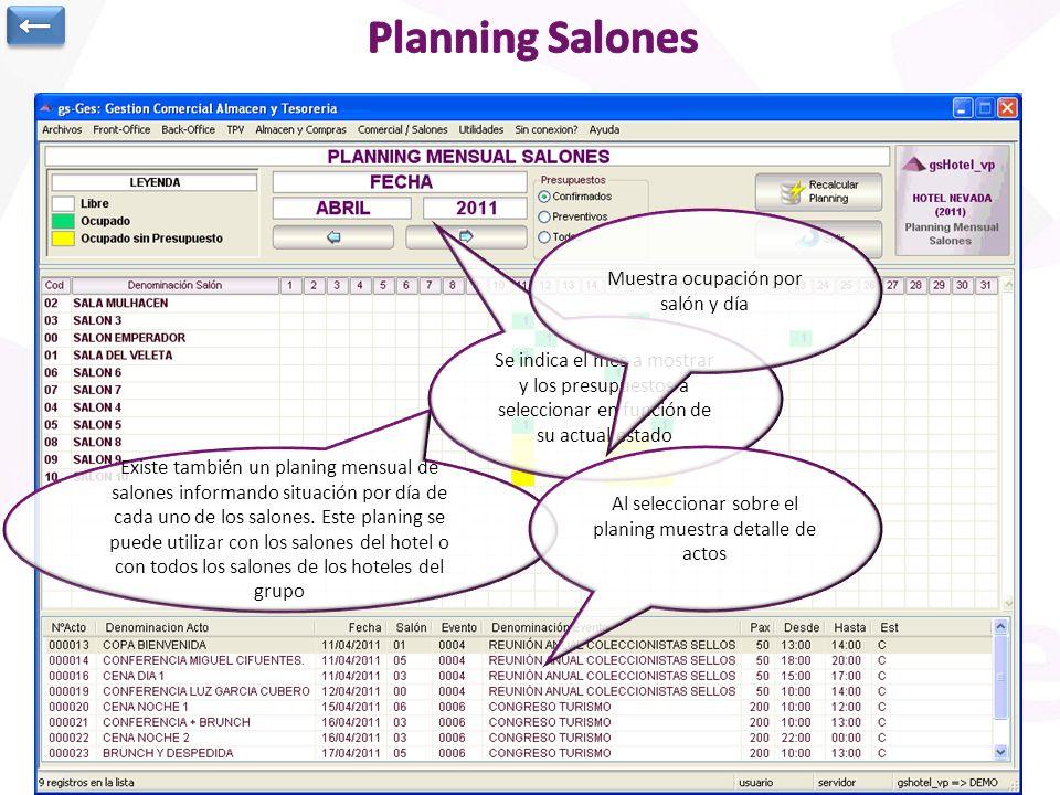 Planing diario de los salones del hotel. Se indica fecha de consulta y el dato que se desea mostrar Para cada hora indica en cada uno de los salones s
