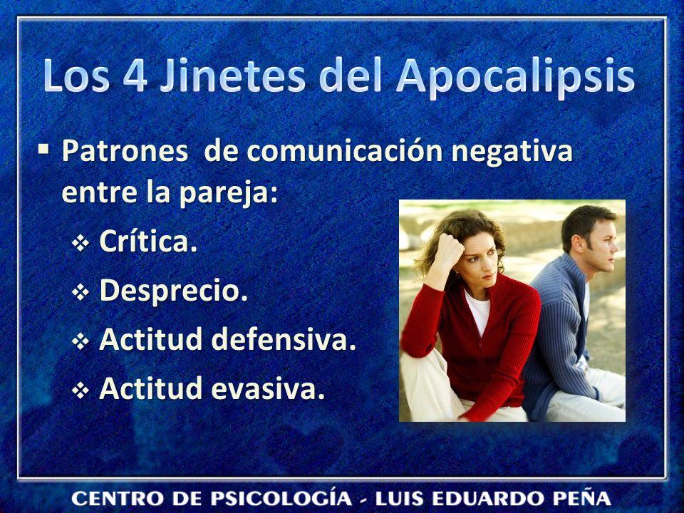 Patrones de comunicación negativa entre la pareja: Patrones de comunicación negativa entre la pareja: Crítica. Crítica. Desprecio. Desprecio. Actitud