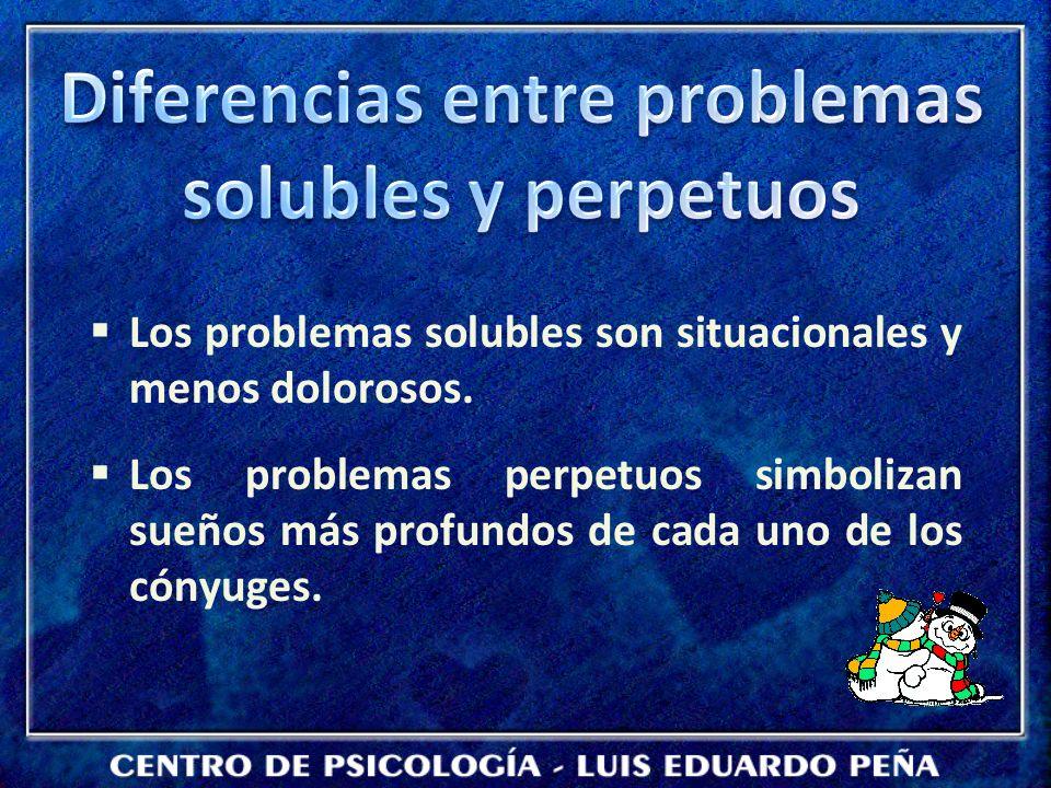 Los problemas solubles son situacionales y menos dolorosos. Los problemas perpetuos simbolizan sueños más profundos de cada uno de los cónyuges.