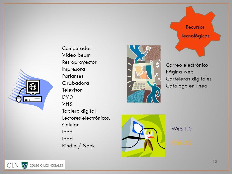 12 Computador Video beam Retroproyector Impresora Parlantes Grabadora Televisor DVD VHS Tablero digital Lectores electrónicos: Celular Ipod Ipad Kindl