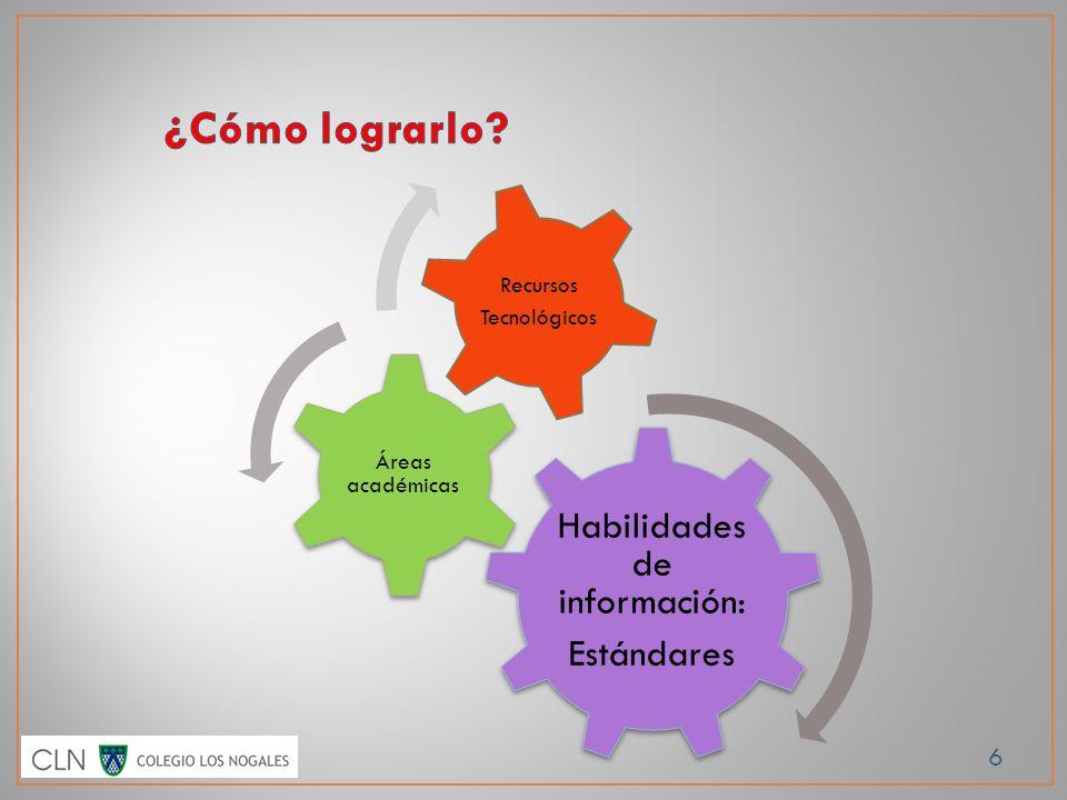 6 Habilidades de información: Estándares Áreas académicas Recursos Tecnológicos