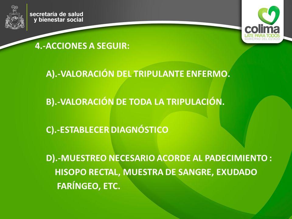 4.-ACCIONES A SEGUIR: A).-VALORACIÓN DEL TRIPULANTE ENFERMO. B).-VALORACIÓN DE TODA LA TRIPULACIÓN. C).-ESTABLECER DIAGNÓSTICO D).-MUESTREO NECESARIO
