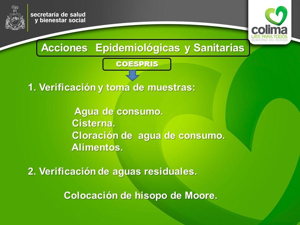 Acciones Epidemiológicas y Sanitarias COESPRIS 1.Verificación y toma de muestras: Agua de consumo. Agua de consumo. Cisterna. Cisterna. Cloración de a