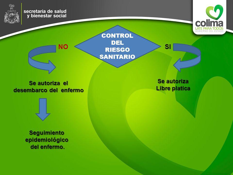 Se autoriza Libre platica NOSI CONTROL DEL RIESGO SANITARIO Se autoriza el desembarco del enfermo Seguimiento epidemiológico del enfermo. del enfermo.
