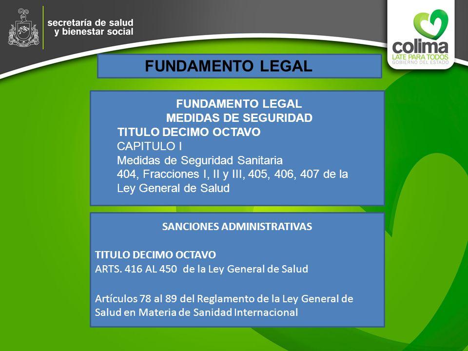 FUNDAMENTO LEGAL MEDIDAS DE SEGURIDAD TITULO DECIMO OCTAVO CAPITULO I Medidas de Seguridad Sanitaria 404, Fracciones I, II y III, 405, 406, 407 de la