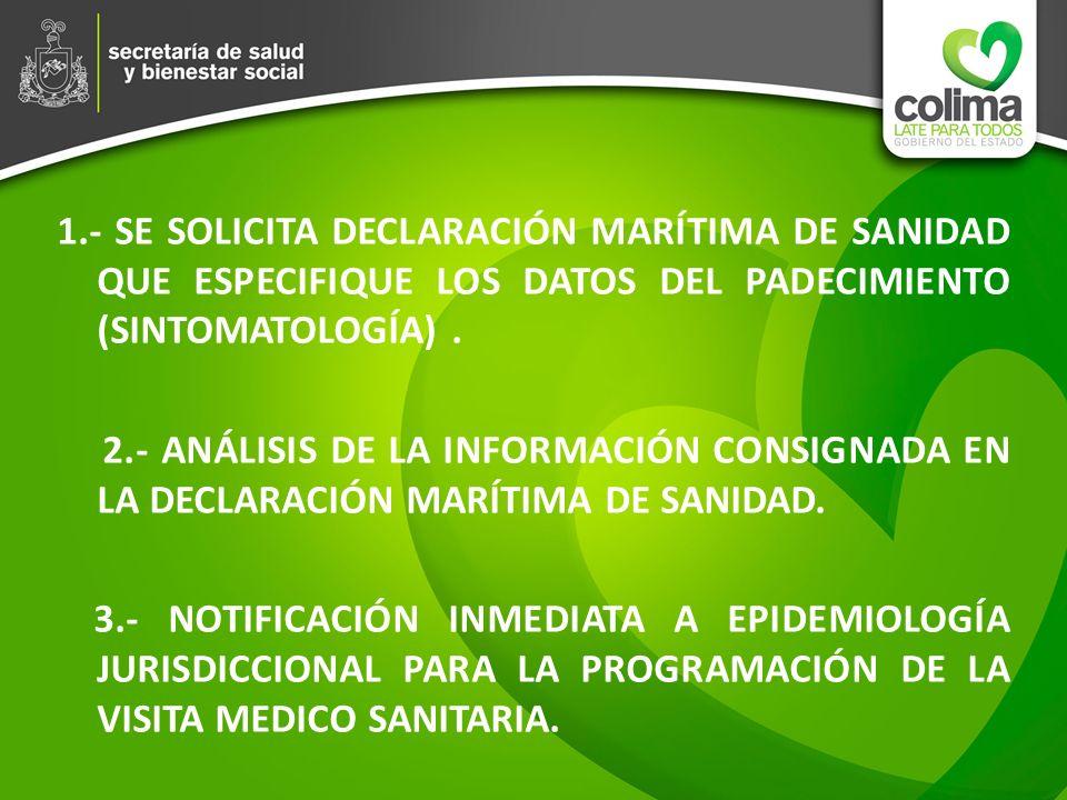 1.- SE SOLICITA DECLARACIÓN MARÍTIMA DE SANIDAD QUE ESPECIFIQUE LOS DATOS DEL PADECIMIENTO (SINTOMATOLOGÍA). 2.- ANÁLISIS DE LA INFORMACIÓN CONSIGNADA