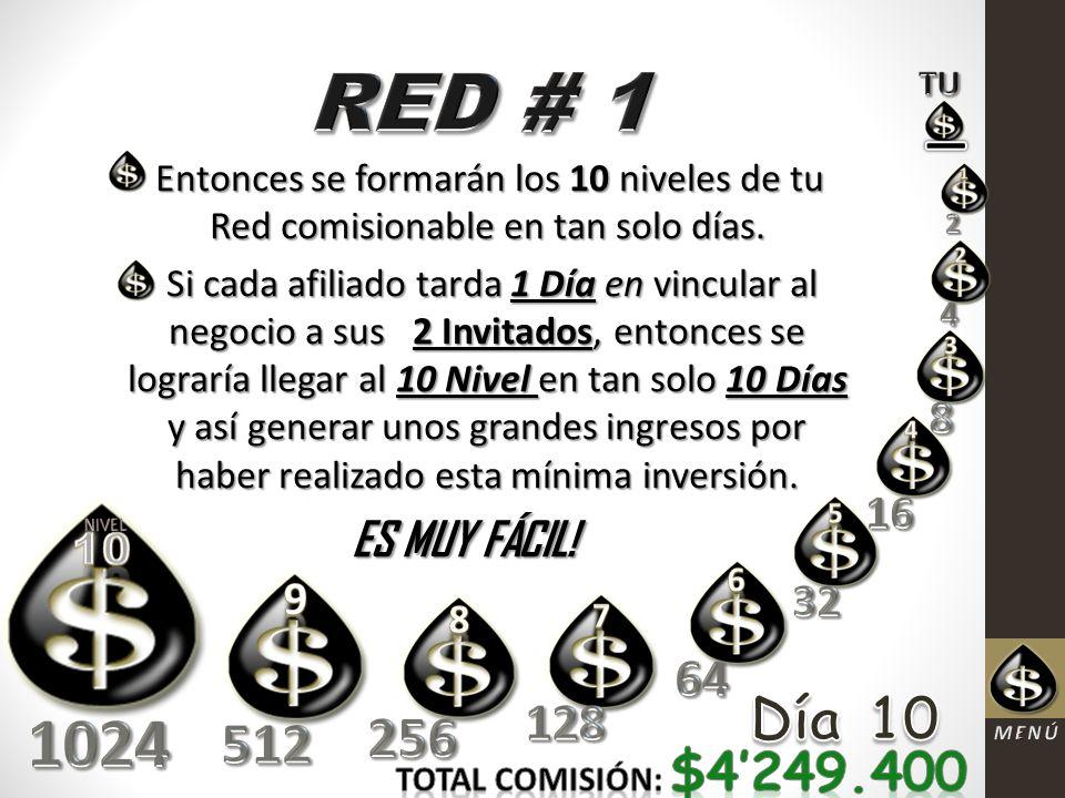 Entonces se formarán los 10 niveles de tu Red comisionable en tan solo días.