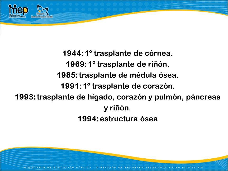 1944: 1º trasplante de córnea. 1969: 1º trasplante de riñón. 1985: trasplante de médula ósea. 1991: 1º trasplante de corazón. 1993: trasplante de híga