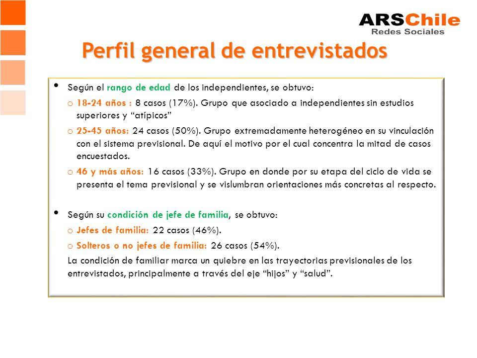Perfil general de entrevistados Según el rango de edad de los independientes, se obtuvo: o 18-24 años : 8 casos (17%).