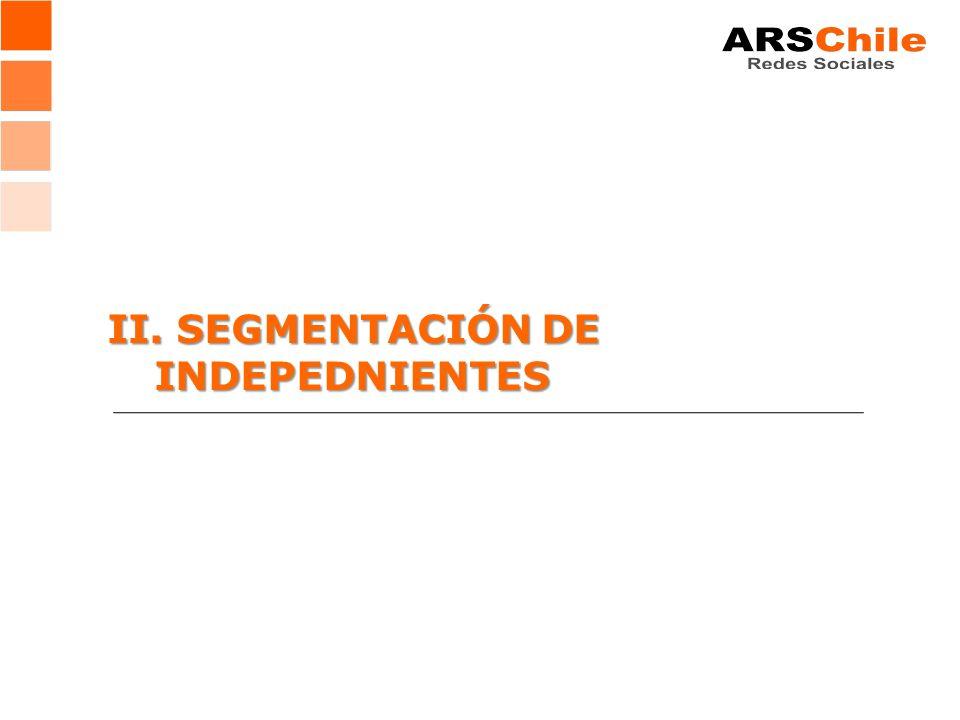 II. SEGMENTACIÓN DE INDEPEDNIENTES