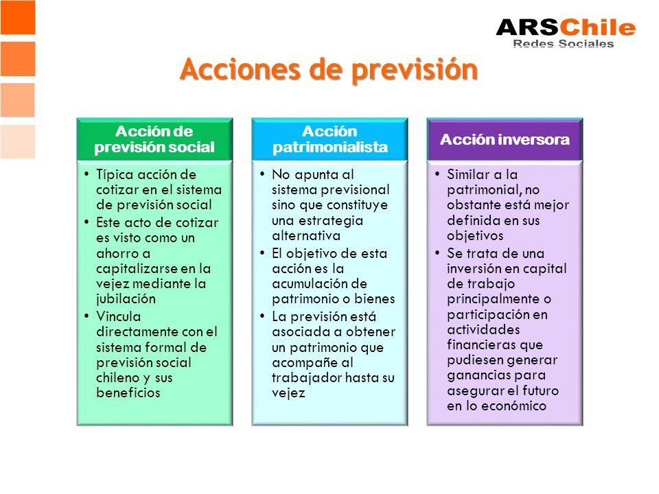 Acciones de previsión Acción de previsión social Típica acción de cotizar en el sistema de previsión social Este acto de cotizar es visto como un ahor