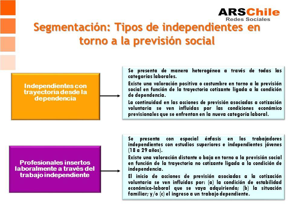 Segmentación: Tipos de independientes en torno a la previsión social Profesionales insertos laboralmente a través del trabajo independiente Independientes con trayectoria desde la dependencia Se presenta de manera heterogénea a través de todas las categorías laborales.