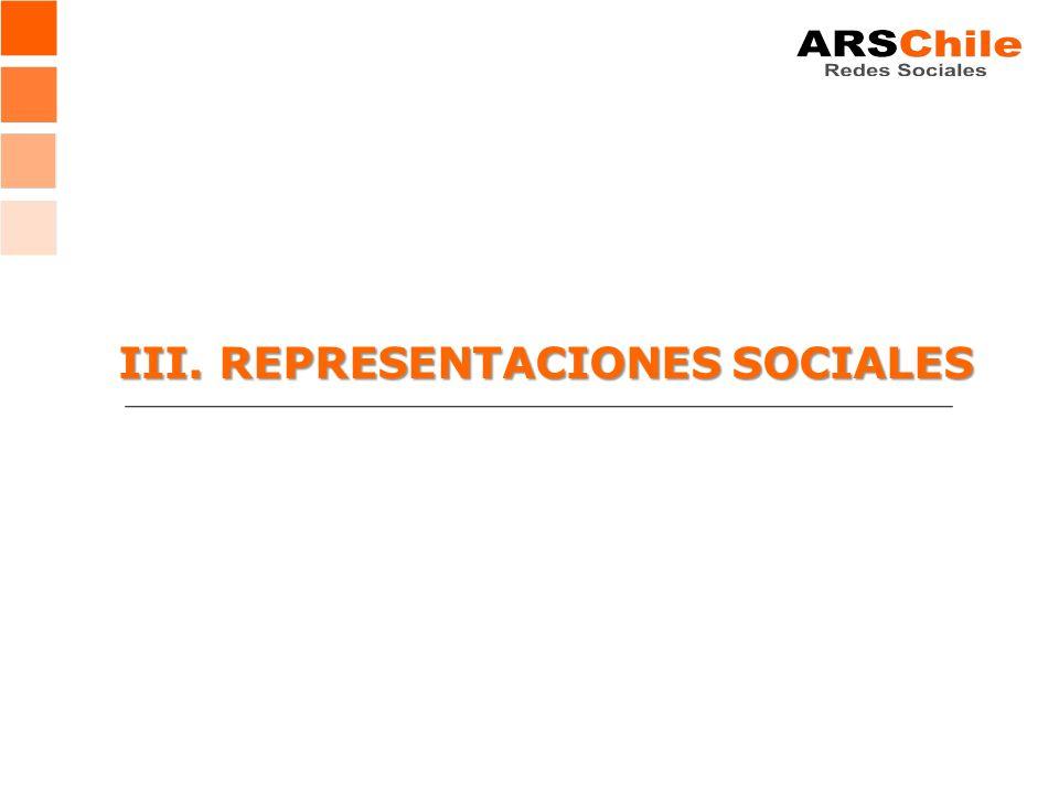 III. REPRESENTACIONES SOCIALES