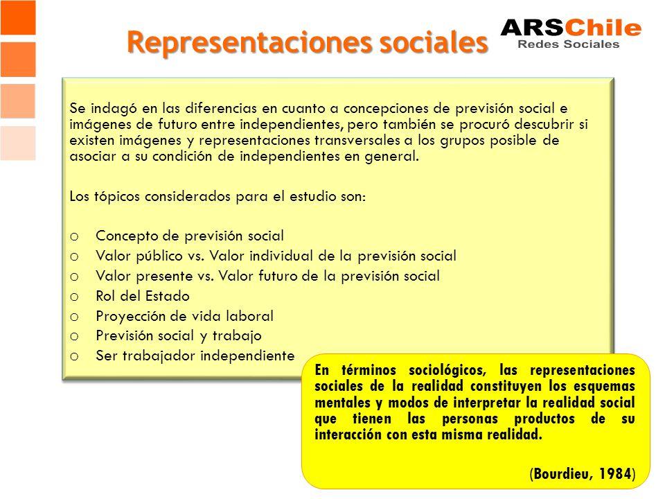 Representaciones sociales Se indagó en las diferencias en cuanto a concepciones de previsión social e imágenes de futuro entre independientes, pero ta