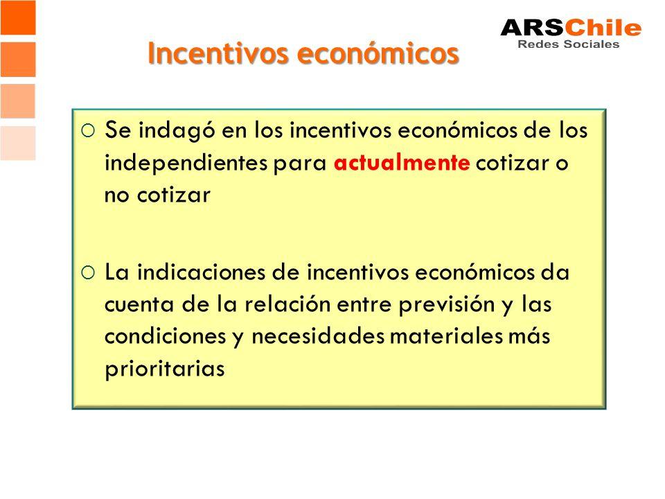 Incentivos económicos Se indagó en los incentivos económicos de los independientes para actualmente cotizar o no cotizar La indicaciones de incentivos económicos da cuenta de la relación entre previsión y las condiciones y necesidades materiales más prioritarias
