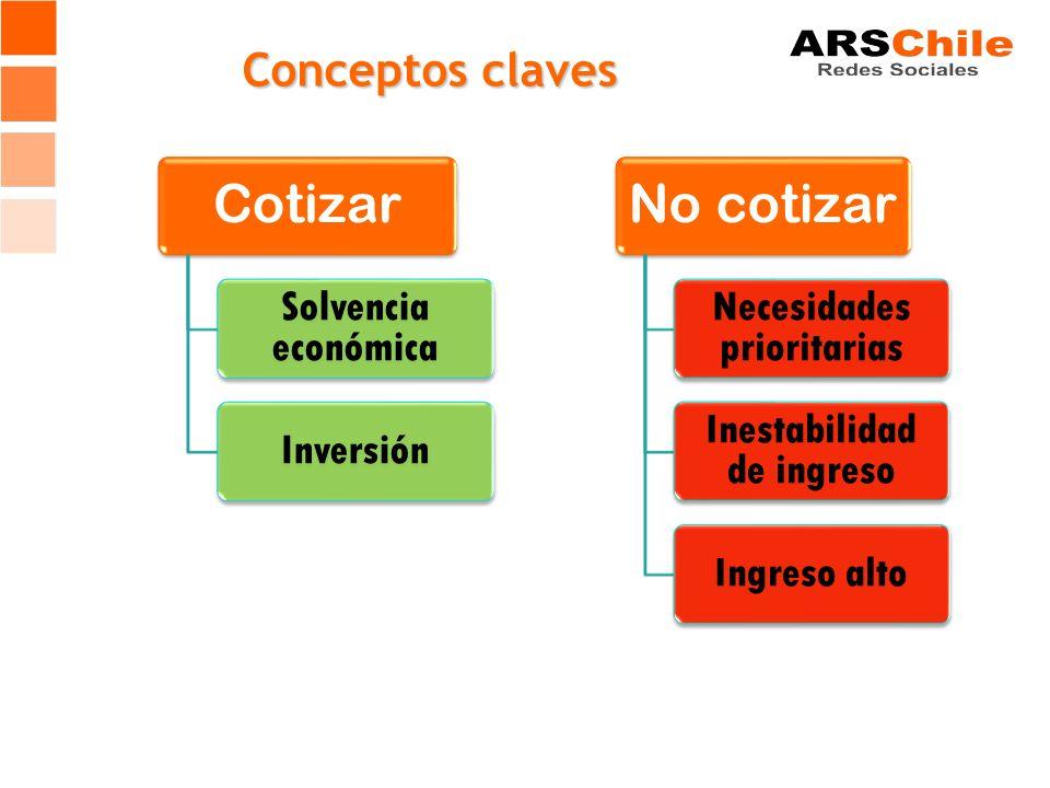 Cotizar Solvencia económica Inversión No cotizar Necesidades prioritarias Inestabilidad de ingreso Ingreso alto Conceptos claves