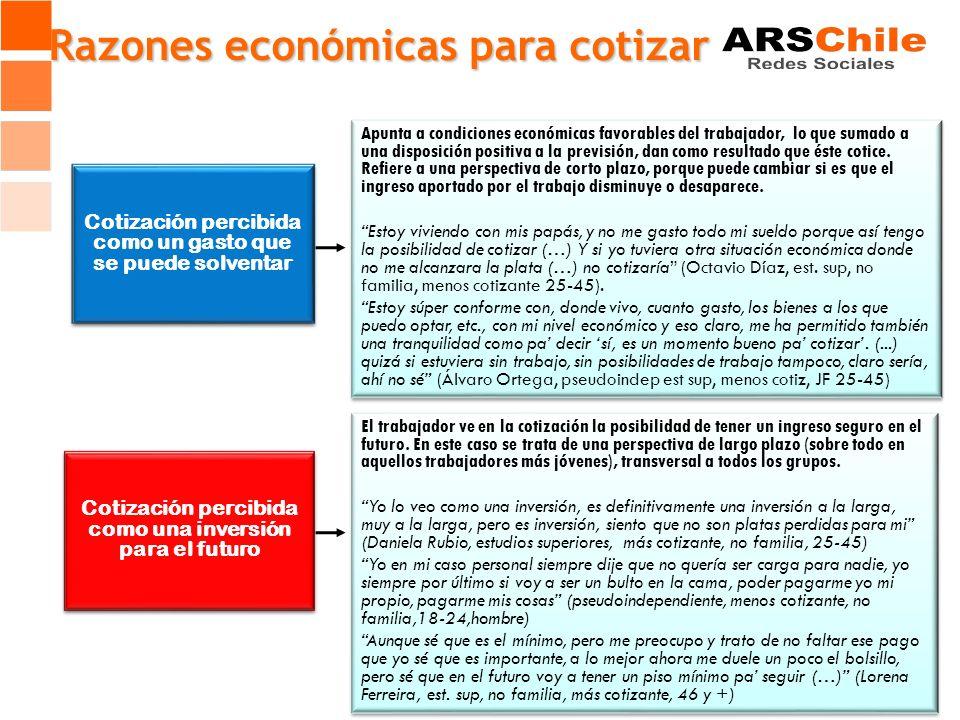 Razones económicas para cotizar Cotización percibida como un gasto que se puede solventar Cotización percibida como una inversión para el futuro Apunt