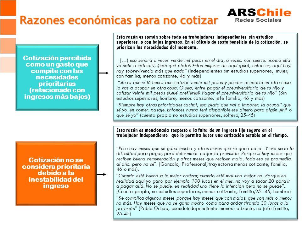 Cotización percibida como un gasto que compite con las necesidades prioritarias (relacionado con ingresos más bajos) Cotización no se considera priori